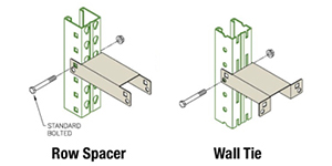 Pallet racking row spacer and wall tie